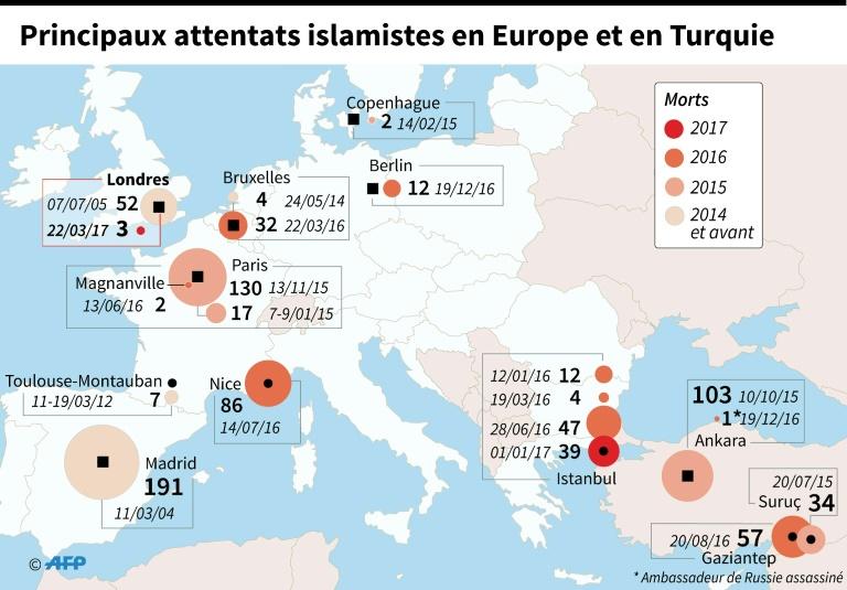 Attentats Europe