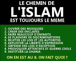 chemin islam
