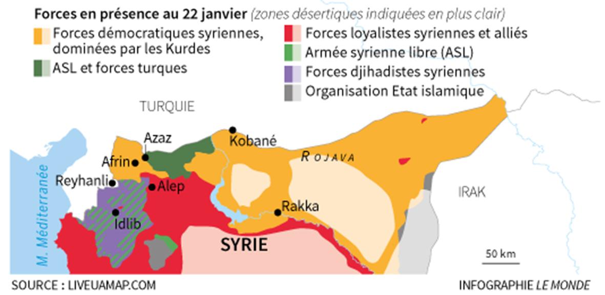 Forces en presence en syrie