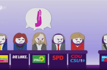 partis politiques allemands