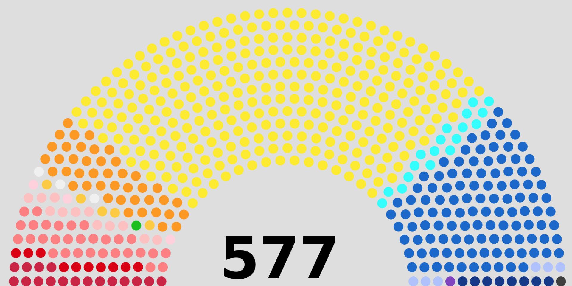 Elus Assemblee nationale